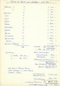 Geburtsurkunde Edith Wahl 057