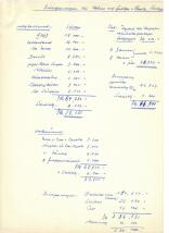 Geburtsurkunde Edith Wahl 058